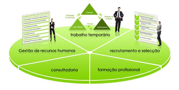 solucoes-graf